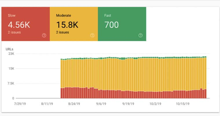 Google's Speed Insight: Launches The Page Speed Report In Search Console